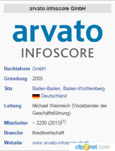 arvato-infoscore-unternehmen