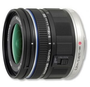 which lens for Lumix GX85