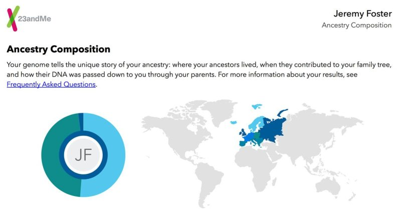 Ancestry composition report provided by 23andMe