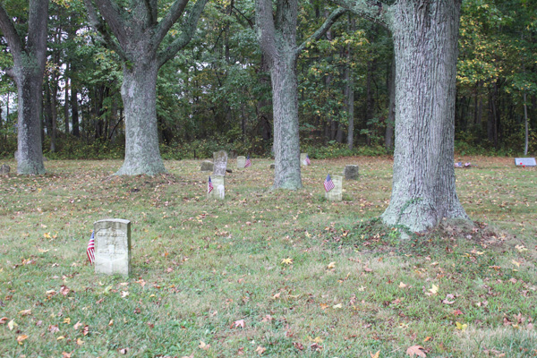 Unionville Cemetery, Talbot County, Maryland