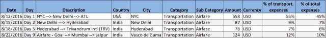airfare-list