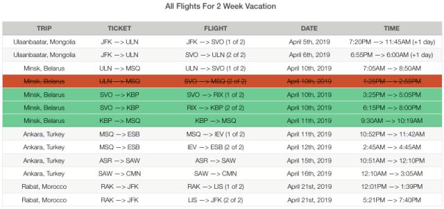 New Flight Itinerary Minsk