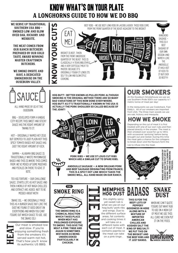 Longhorns Menu BBQ