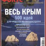 Полезная информация про Крым – карты Крыма, путеводители по Крыму, расстояние между городами