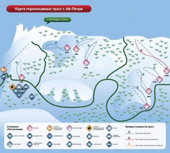 карта лыжных трасс ай-петри