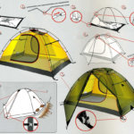 Как собрать палатку? Советы начинающим
