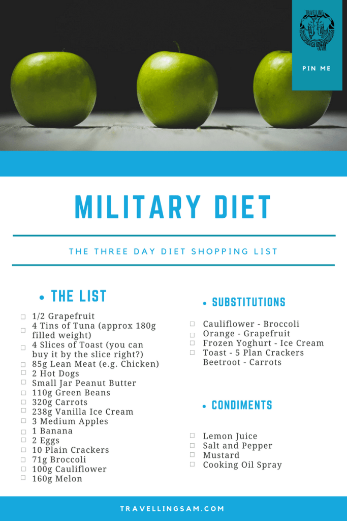 The 3 day diet the military diet shopping list the healthy heart diet shopping list what do I need