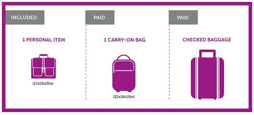 wow air baggage