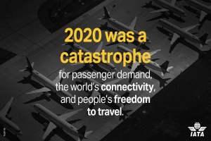 2020 Worst Year IATA