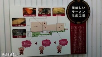 雖然不能內進,但也設有平面圖,顯示出不同部分的功能,如拉麵、叉燒製造室等。