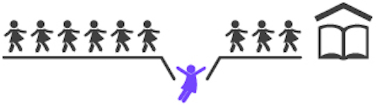 Girl falling into poverty BeGirl graphic