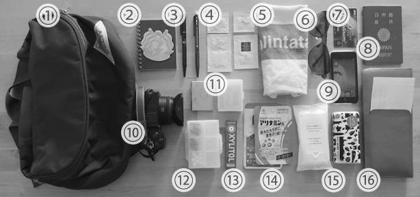 travel_items2