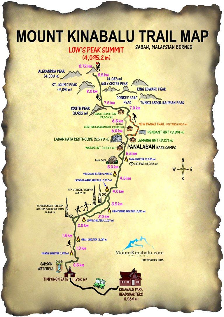 kinabalu_trail_map