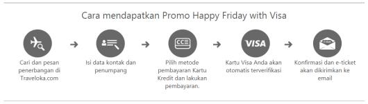 Happy Friday with Visa di Traveloka.com   Cari Tiket Happy Friday with Visa Promo