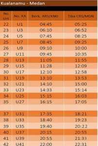 Jadwal Railink Kualanamu Medan setiap hari