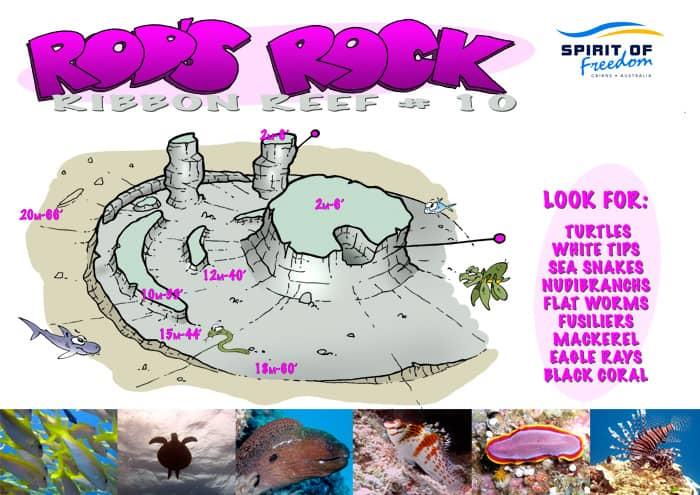RR10 - Rod's Rock Poster