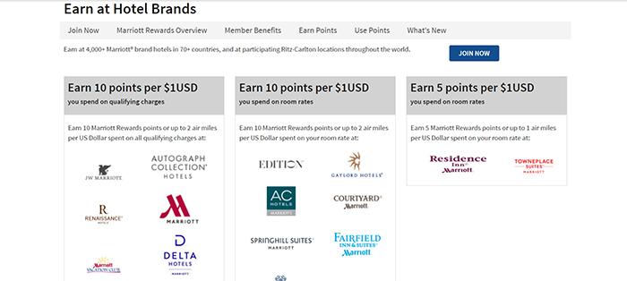 Earning Marriott Rewards