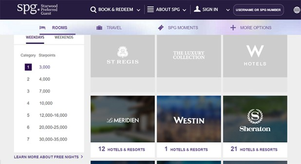 Booking free hotel nights with SPG