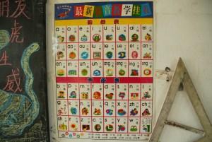 pinyn lingua cinese traveltherapists il mio viaggio in giappone Quanto impiega un bambino cinese a imparare a scrivere caratteri e radicali? blog giappone miglior blog di viaggi
