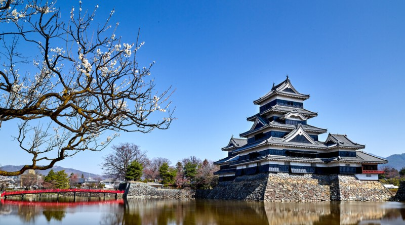 Tourist Attractions in Nagoya