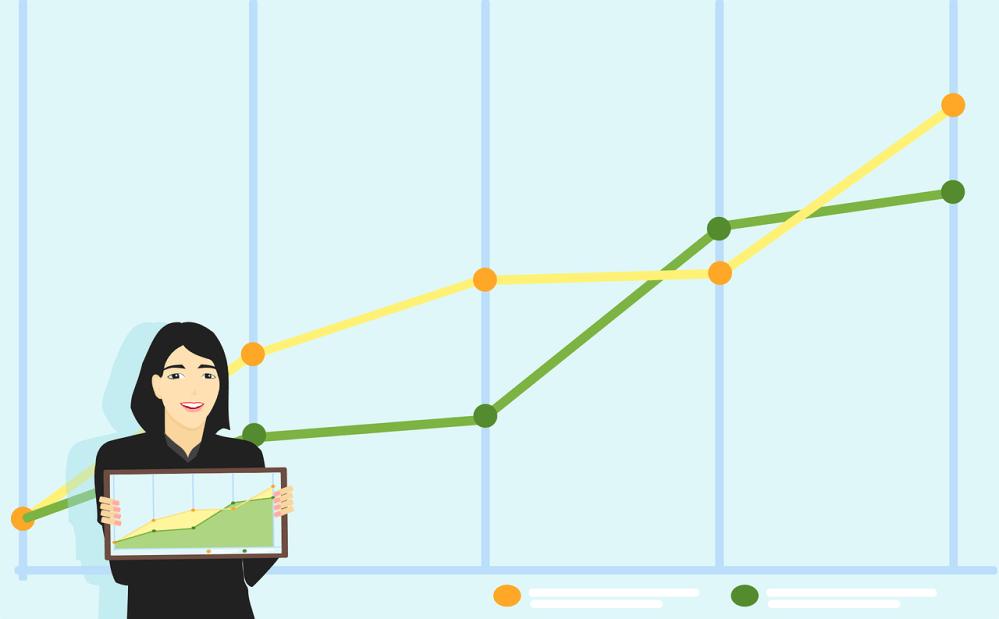 Blogging Journey; study your analytics