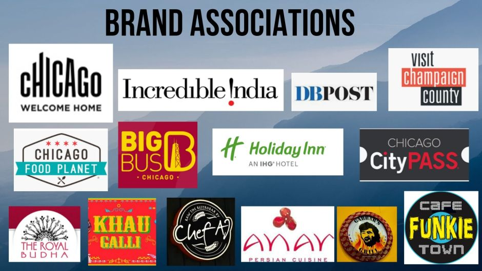 Brand Associations with Travel with me 24 X 7