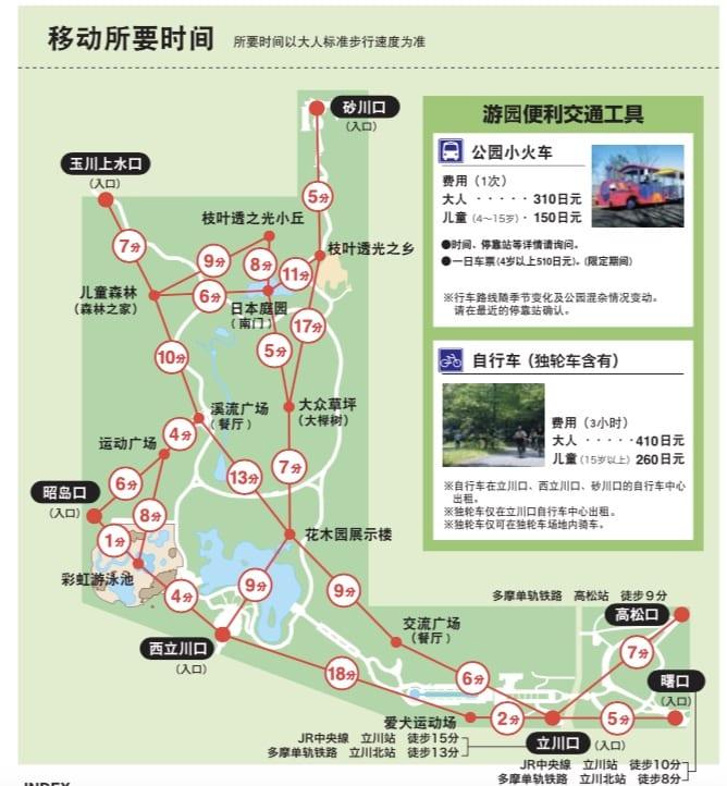 昭和紀念公園地圖