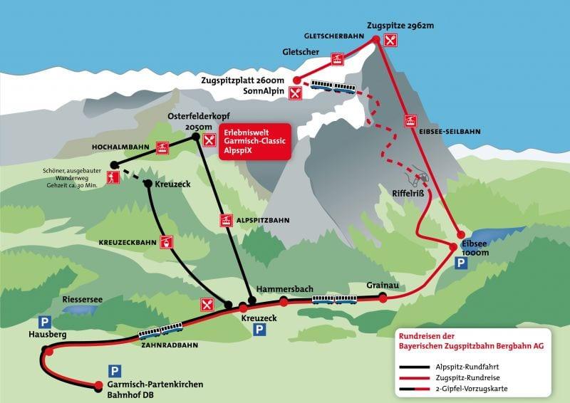 楚格峰 Zugspitze 祖格峰