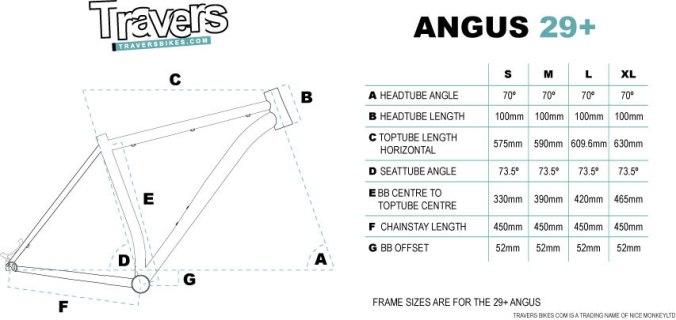 angus-bike-size