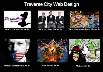 Content Marketing - Traverse City Web Design