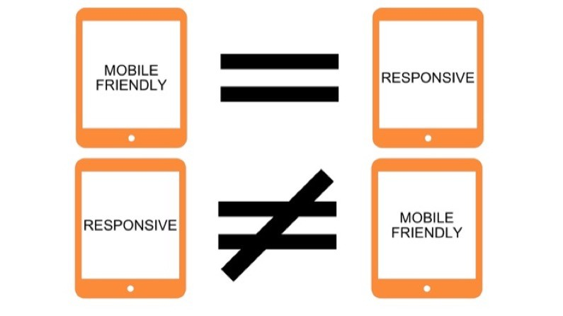 5 Defining Features of a Mobile Friendly Website