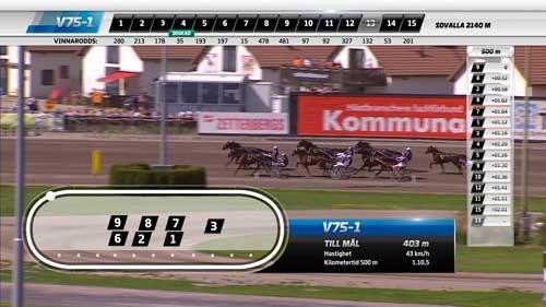 Sådan vil du fremover opleve TV-travsmissionerne fra V75-løbene