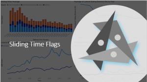 Sliding Time Flags
