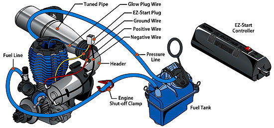 ez wire harness diagram renault megane 2 wiring ez-start 2, complete system with controller, drive unit, | traxxas