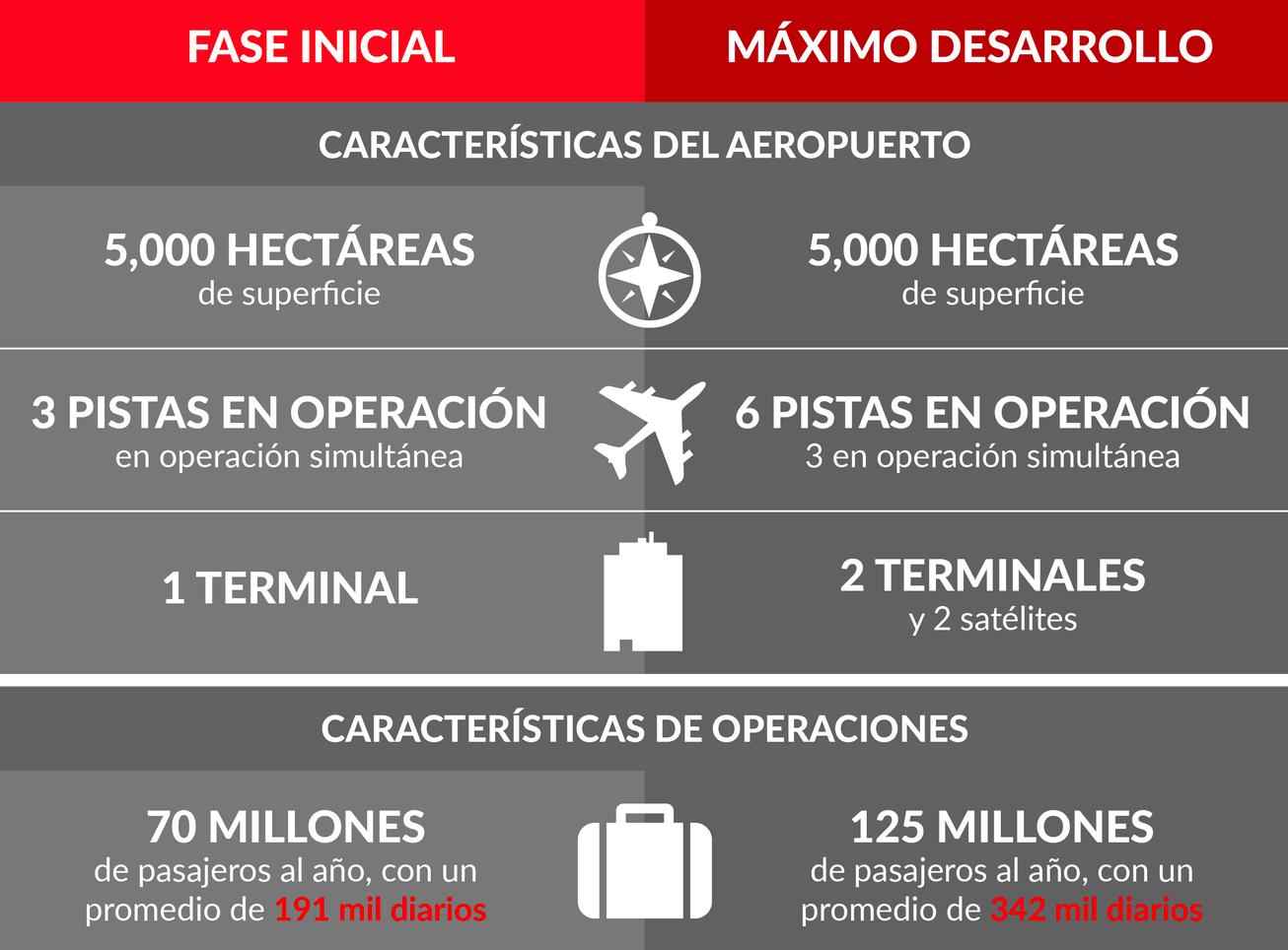 Aeropuerto Internacional de México_15