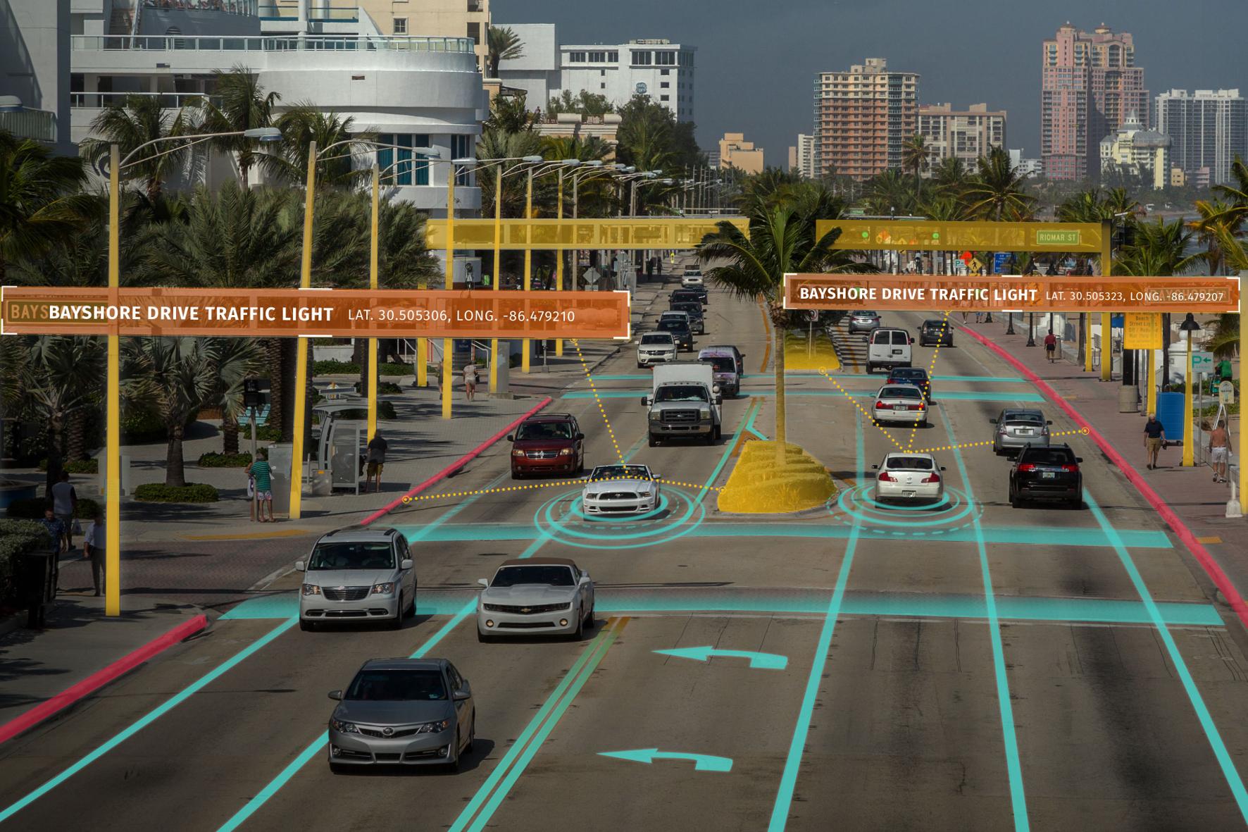 Datensammeln für autonome Autos
