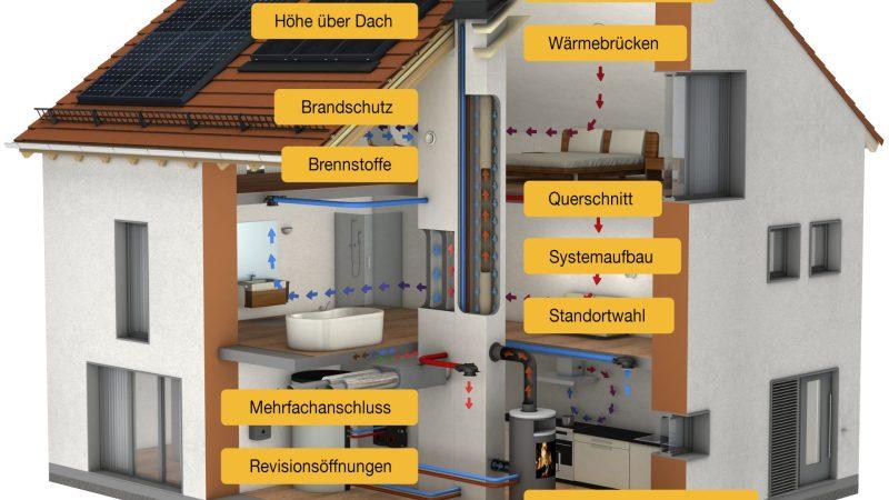 High-Tech Schornstein hilft bei längerem Stromausfall gegen kalte Füße