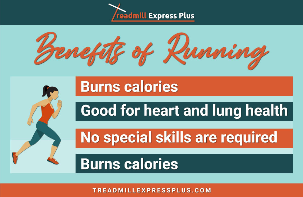 Running is an incredible cardiovascular workout. Therefore, it has several benefits, both to your lungs and heart. Studies have established that running can make a significant difference in mental health. For that reason, it is an excellent stress reliever. Unlike jumping rope, you don't need specific skills to start running.