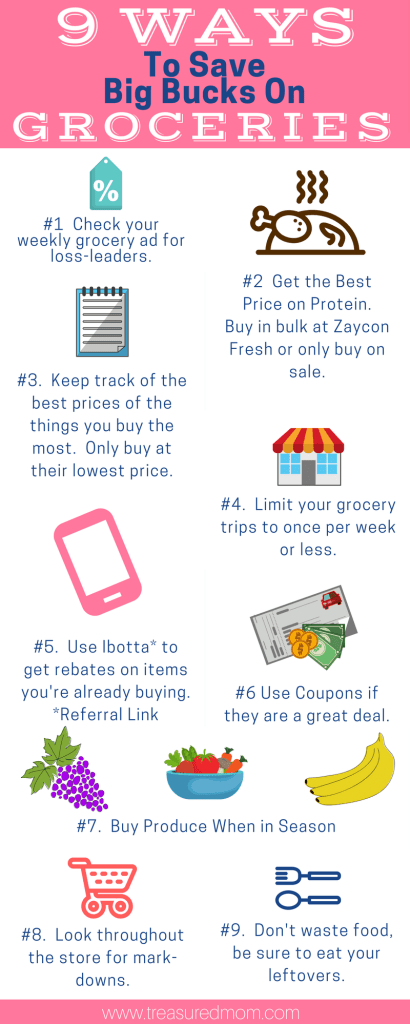 Trying to budget healthy meals for your family? Find out how to save money on groceries without coupons right here. This works for families of any size.