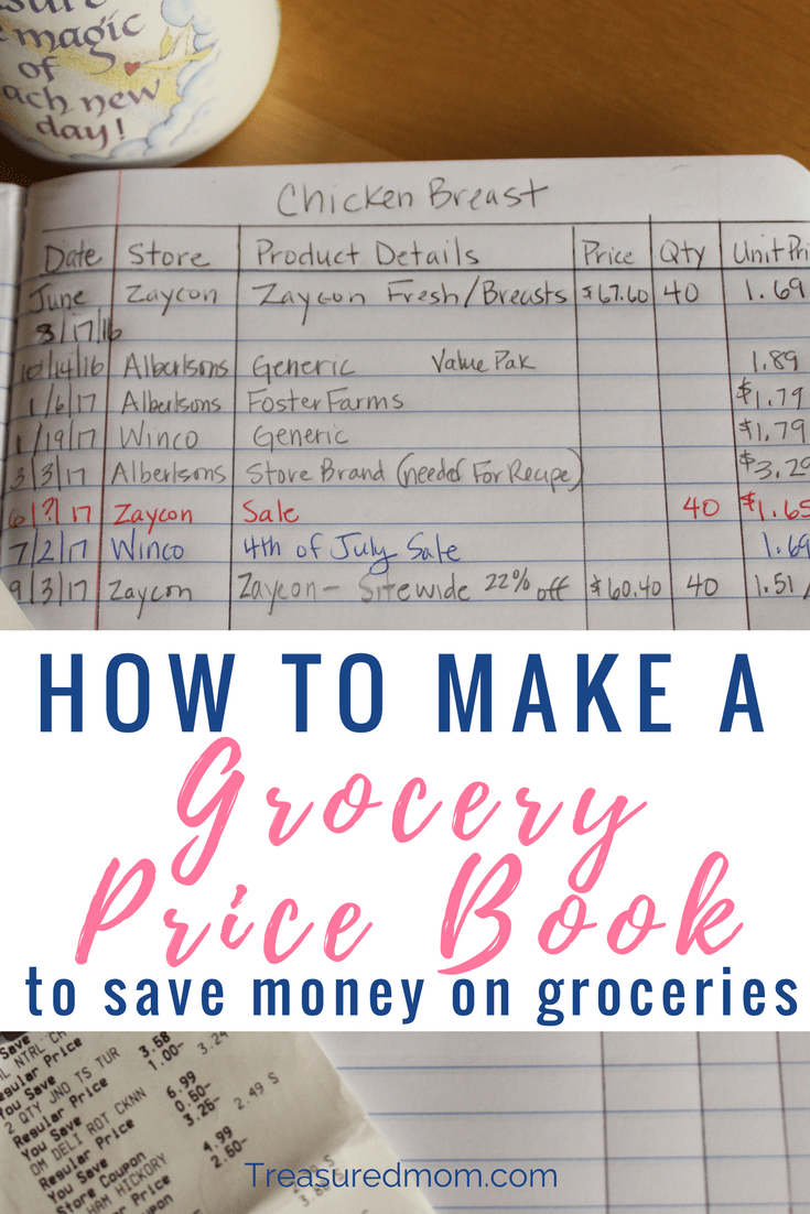 how to make a grocery price book treasured mom