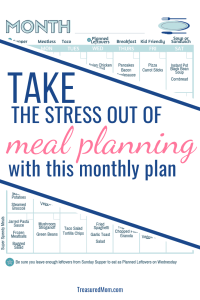 monthly meal planning template
