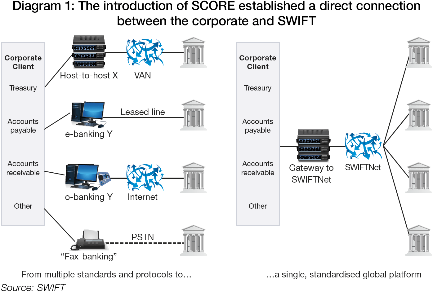 hight resolution of diagram of swift diagram data schemadiagram swift wiring diagram diagram swift diagram of swift