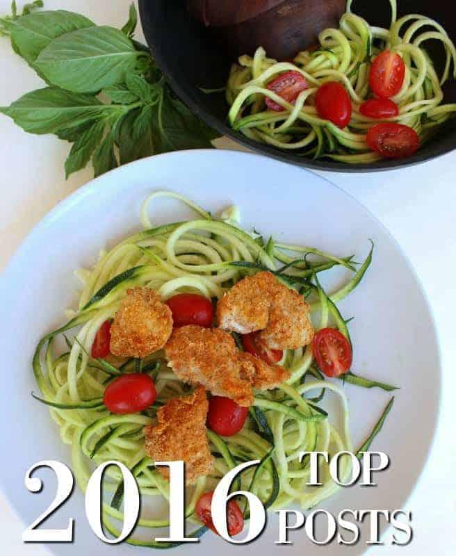 Top Posts 2016