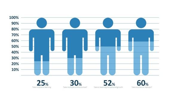 infographic-tredigital