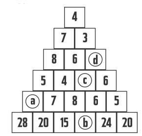 Puzzle Questions For Interview With Answers Pdf