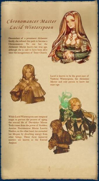 Tree Of Savior Wallpaper : savior, wallpaper, Wallpaper, Savior, Guide