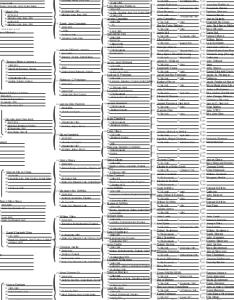 generation pedigree chart also genealogy charts treeseek rh