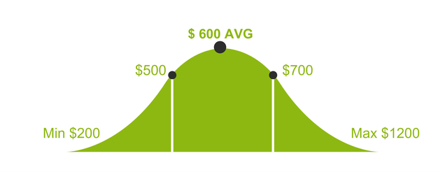 Treesurgical.com -average cost of tree services in Illinois