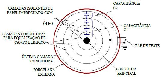 vista-superior-bucha-artigo-sistemas-de-gestao