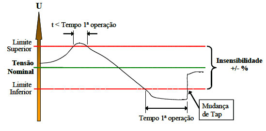 bomjesus_imagem1